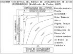 Estimacion cuantitativa del Riesgo de Contaminacion de acuiferos y perforaciones de explotacion para consumo humano