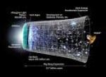 La Teoria de la Inflación Cósmica