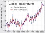 La Influencia Humana en el Ciclo del Carbono