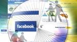 Cinco mitos sobre Facebook