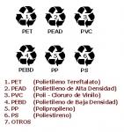 Tipos de plásticos que pueden ser reciclados