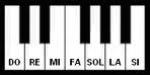 ¿Cómo puedo leer notas musicales de las partituras?