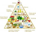 La Piramide Alimenticia Vegetariana