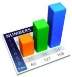 ¿Que es la Optimización de Sitios Web - SEO?