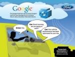 Google y Ford desea crear autos inteligentes