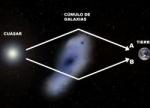 Los Quasares Gemelos - Una Ilusion Cosmica