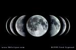 Fases de la Luna en la Astrología
