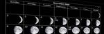 Qué es un calendario lunar?