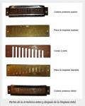 ¿Cómo se limpia una armónica?