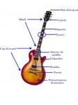 El Arte de la Guitarra Eléctrica