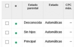 Estado Parental, una nueva forma de segmentar en Adwords