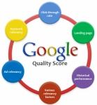 El nivel de calidad de la Campañas en Google Adwords