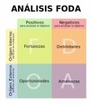 El FODA en el marketing