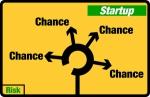 Negocios Dashboard - Lo que usted debe saber