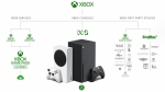 La Unión Europea acepta la compra de Bethesda por parte de Xbox